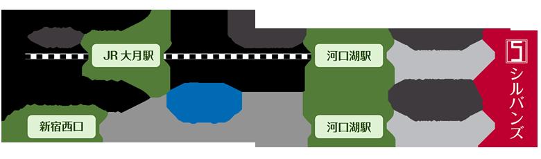 アクセス:電車またはバスでお越しの方